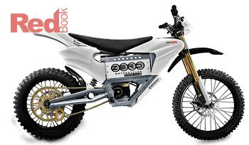 Zero MX Sport MY10