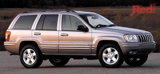 2004 jeep grand cherokee limited wg owner review by al. Cars Review. Best American Auto & Cars Review