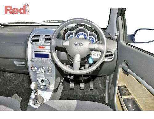 J1 S2X Hatchback