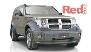 Nitro KA Wagon SX