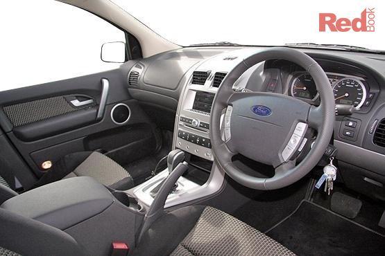 2010 Ford Territory TS AWD SY Mkii