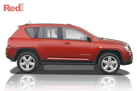 2012 Jeep Compass Limited CVT Auto Stick MK MY12
