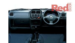 Ignis RG413 Hatchback