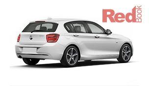 BMW 1 Series 125i Sport Line