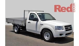 Ranger PJ Cab Chassis XL with optional Tray