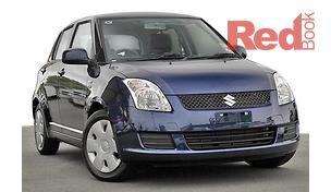 Swift RS415 Hatchback