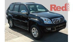 Landcruiser Prado GRJ120R Wagon GX